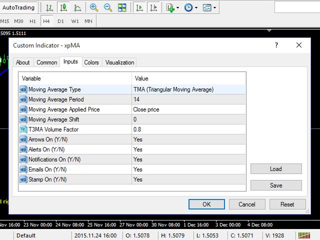 XP Moving Average MT5