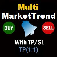 MultiMarketTrend Indicator EURUSD