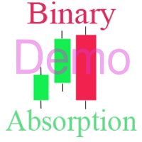 Binary Absorption Demo