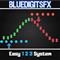 BlueDigitsFx Easy 1 2 3 System MT5