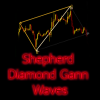 Shepherd Diamond Gann Waves