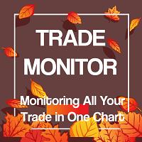 Trade Monitor