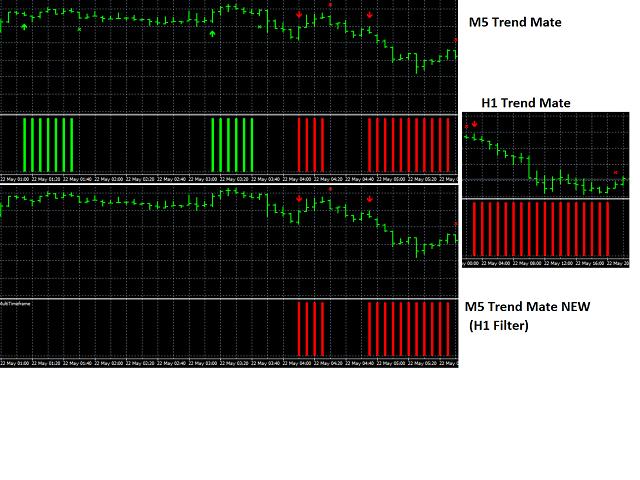 Trend Mate MultiFrame