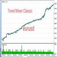 Trend Miner Classic