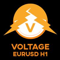 Voltage EurUsd H1