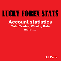Lucky Forex Stats