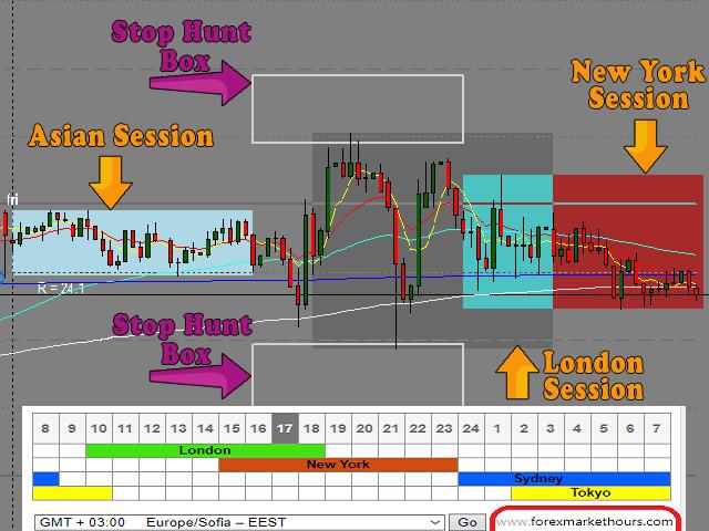 Market Working Time Marker