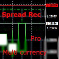 Spread recorder Multi currency PRO