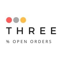 Three Open Orders Percentage
