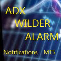 ADX Wilder Alarm