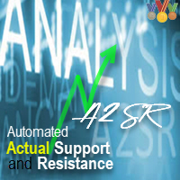 Automated Actual Support Resistance A2SR