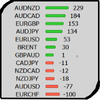 Just Indicator