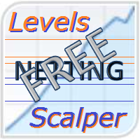 Levels Scalper Free