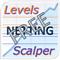 Levels Scalper Free