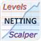 Levels Scalper