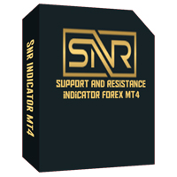 SNR Support Resistance