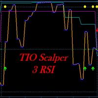 TIO Scalper 3 RSI