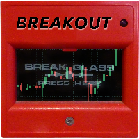 Ultimate Daily Breakout