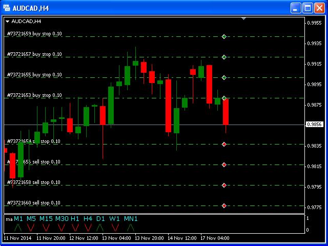 Off market trading system