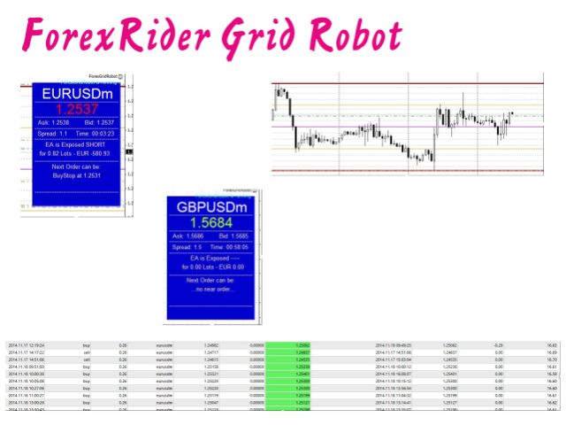 ForexRider Grid Robot