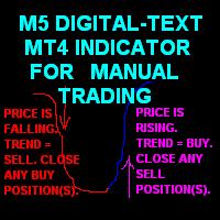 M5 Digital Text Indicator Assistant