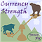 YFX Currency Strength