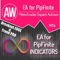 AW EA For PipFinite Indicators