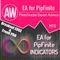 AW EA For PipFinite Indicators MT5