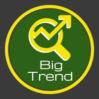 Cable Big Trend Catcher Long Term Low Risk