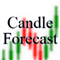 Candle Forecast