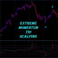 Extreme momentum TIO Scalper