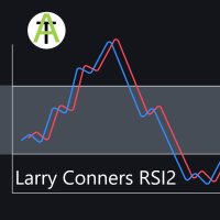 Larry Conners RSI 2