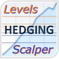 Levels Scalper Hedge