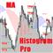 MA Histogram Pro