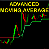 Moving Average Advanced