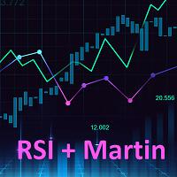 RSI Martin