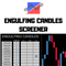 Engulfing Candle Screener
