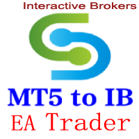 MT5 To Interactivebrokers Trader