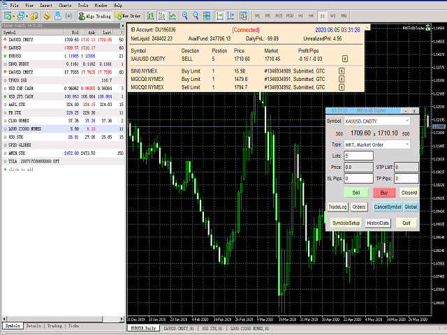 MT5 To Interactivebrokers Trader