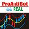 ProAntiBot