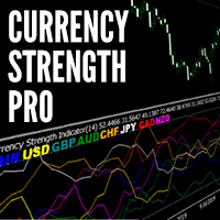 Currency Strength Pro