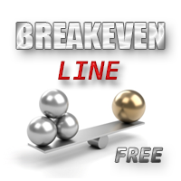Break Even Line