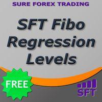 SFT Fibo Regression Levels
