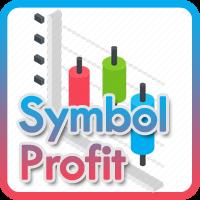 Symbol Profit Summary