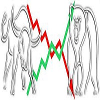 Trend Direction Estimation