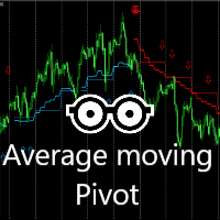 Average moving Pivot
