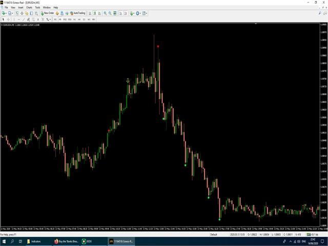 Banks Binary Option For MT2Trading