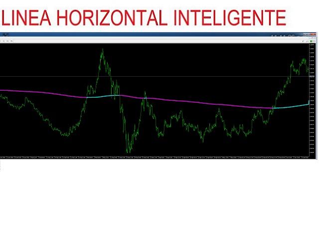 Linea Horizontal Inteligente