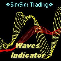 SimSim Waves Indicator