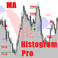 MA Histogram Pro Free